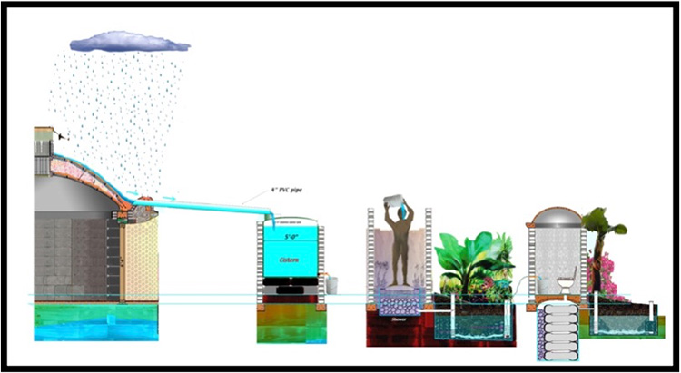 disaster-relief-liquid-waste-treatment-potable-water