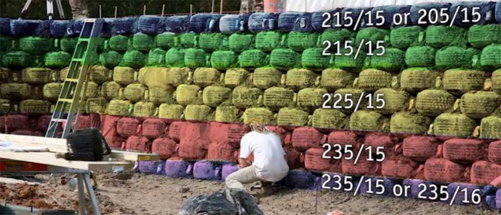 tire-wall-tire-sizes-where