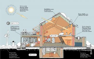 cold-climate-passive-house
