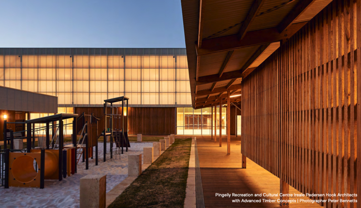 The Australian Institute of Architects